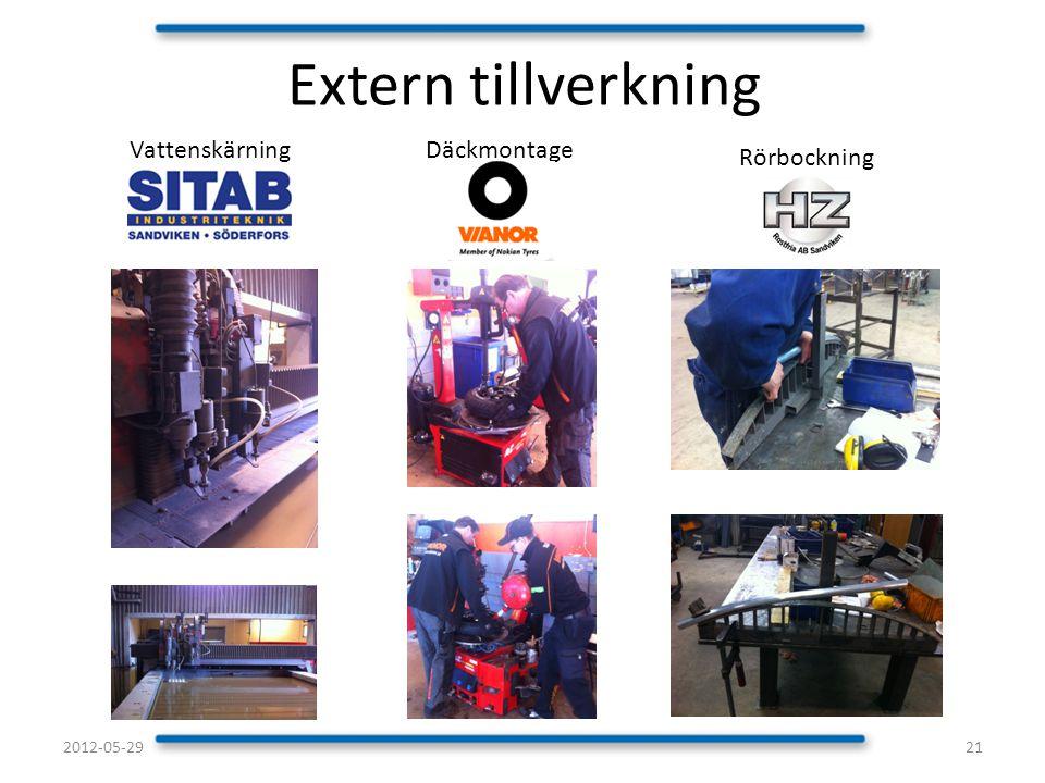 Extern tillverkning VattenskärningDäckmontage Rörbockning 212012-05-29