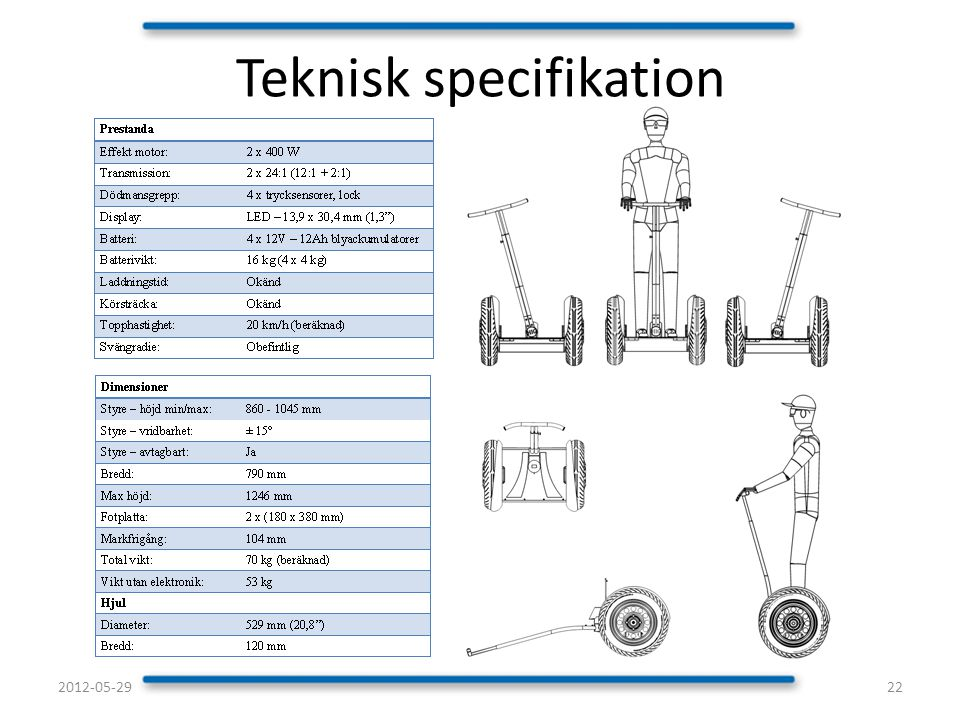Teknisk specifikation 222012-05-29