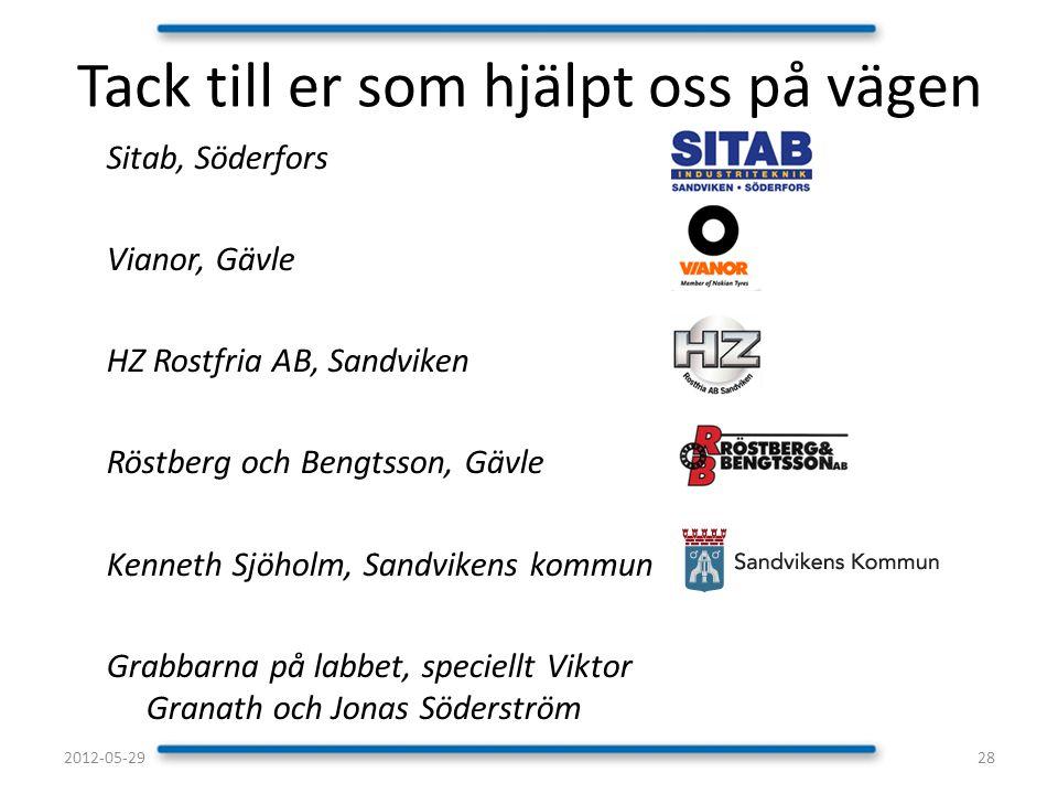 Sitab, Söderfors Vianor, Gävle HZ Rostfria AB, Sandviken Röstberg och Bengtsson, Gävle Kenneth Sjöholm, Sandvikens kommun Grabbarna på labbet, speciel