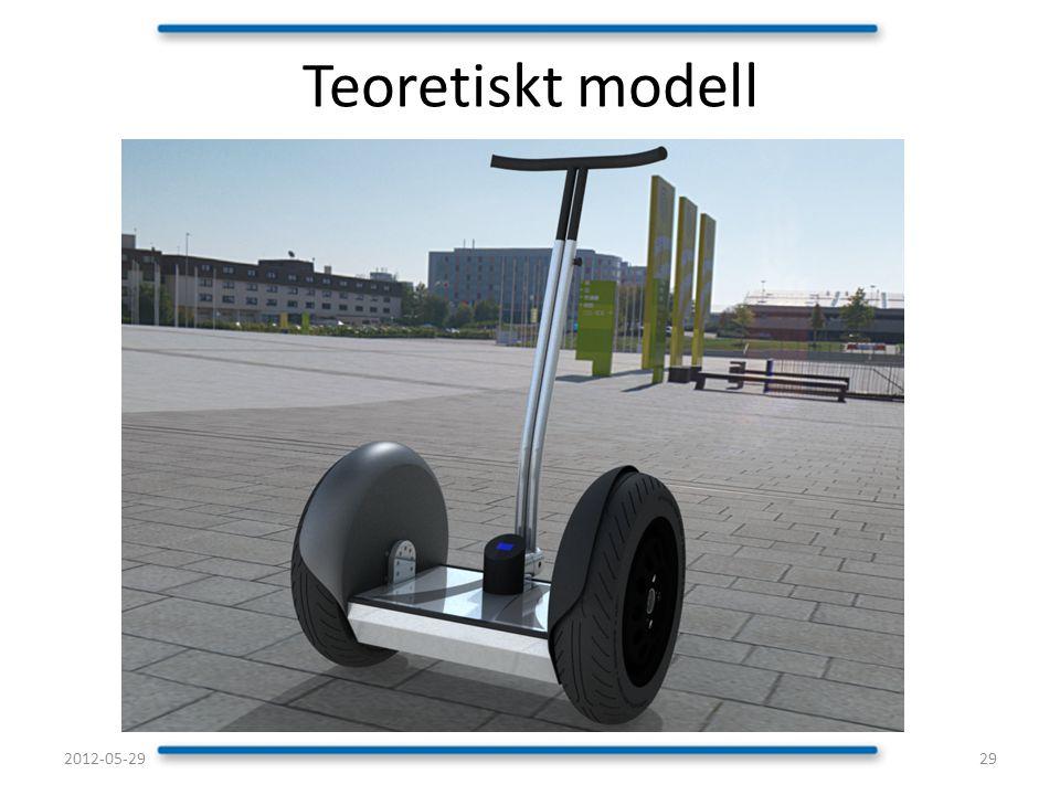 Teoretiskt modell 292012-05-29