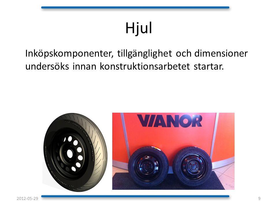 Inköpskomponenter, tillgänglighet och dimensioner undersöks innan konstruktionsarbetet startar. Hjul 92012-05-29