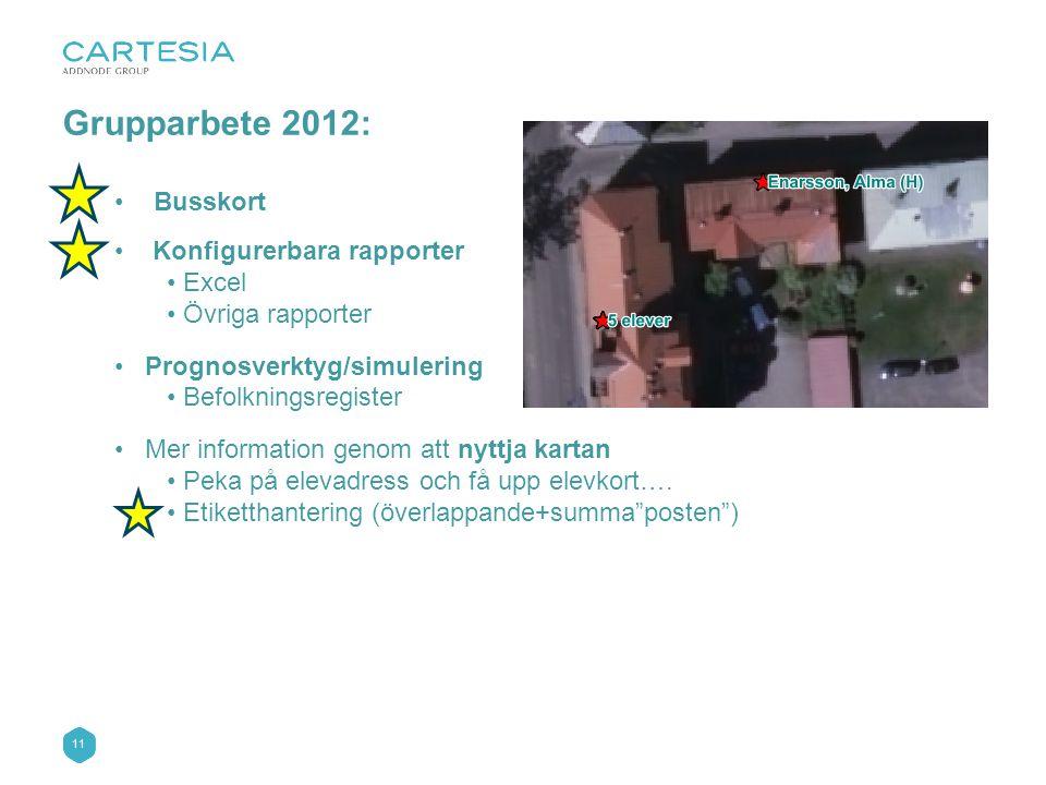 11 Grupparbete 2012: •Busskort • Konfigurerbara rapporter • Excel • Övriga rapporter • Prognosverktyg/simulering • Befolkningsregister • Mer information genom att nyttja kartan • Peka på elevadress och få upp elevkort….