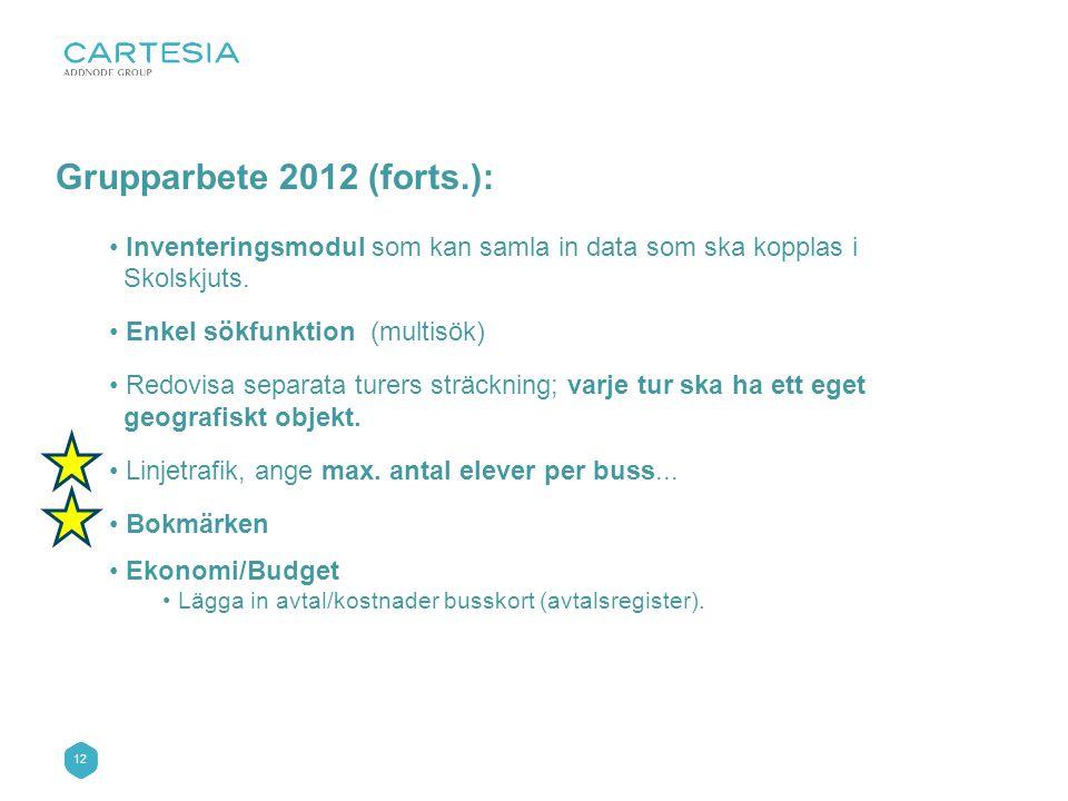 12 Grupparbete 2012 (forts.): • Inventeringsmodul som kan samla in data som ska kopplas i Skolskjuts. • Enkel sökfunktion (multisök) • Redovisa separa