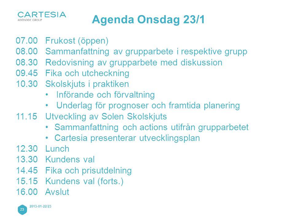 23 2013-01-22/23 Agenda Onsdag 23/1 07.00Frukost (öppen) 08.00Sammanfattning av grupparbete i respektive grupp 08.30Redovisning av grupparbete med dis