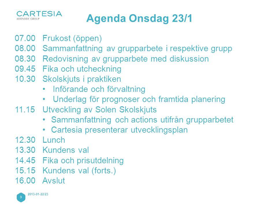3 2013-01-22/23 Agenda Onsdag 23/1 07.00Frukost (öppen) 08.00Sammanfattning av grupparbete i respektive grupp 08.30Redovisning av grupparbete med disk