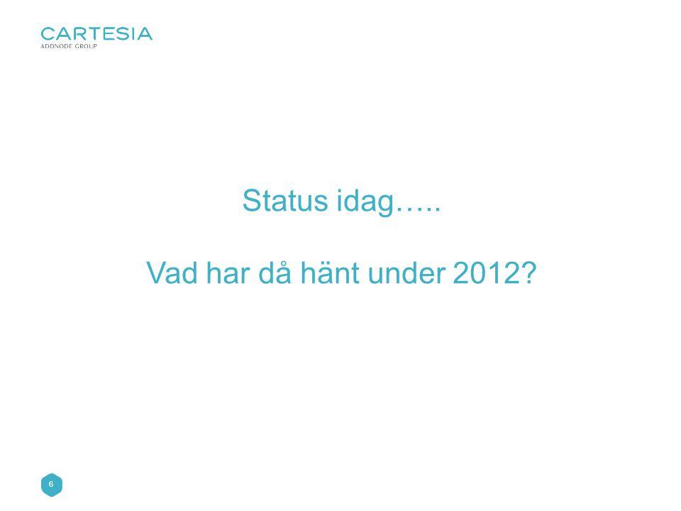 6 Status idag….. Vad har då hänt under 2012?