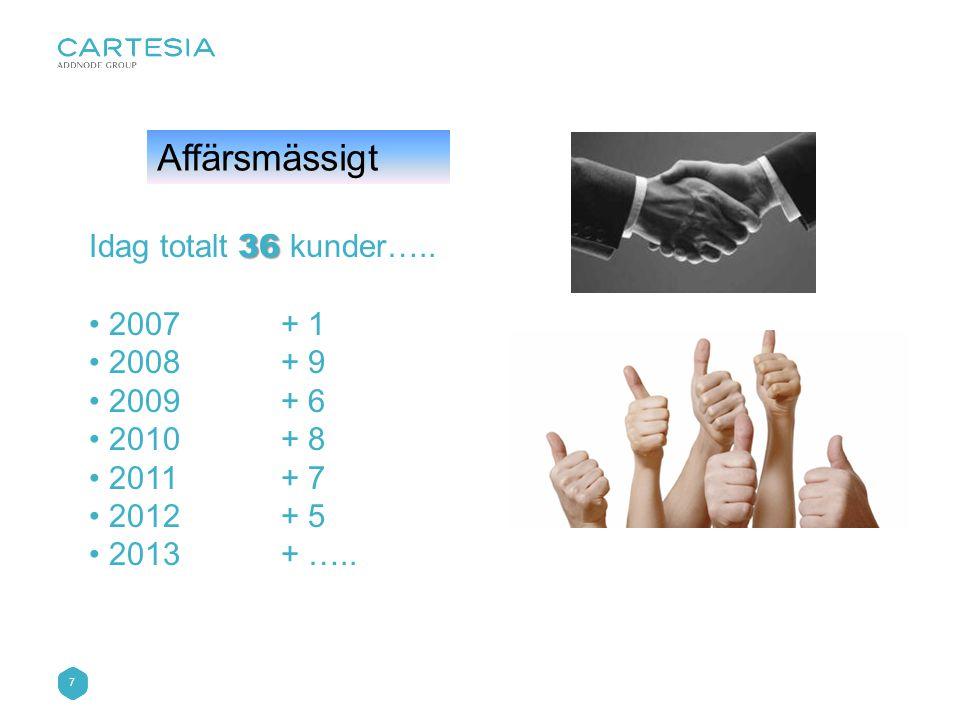 7 Affärsmässigt 36 Idag totalt 36 kunder….. • 2007+ 1 • 2008+ 9 • 2009+ 6 • 2010+ 8 • 2011+ 7 • 2012+ 5 • 2013+ …..
