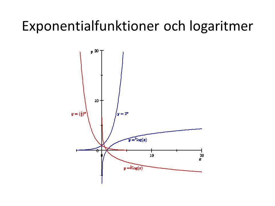 Exponentialfunktioner och logaritmer