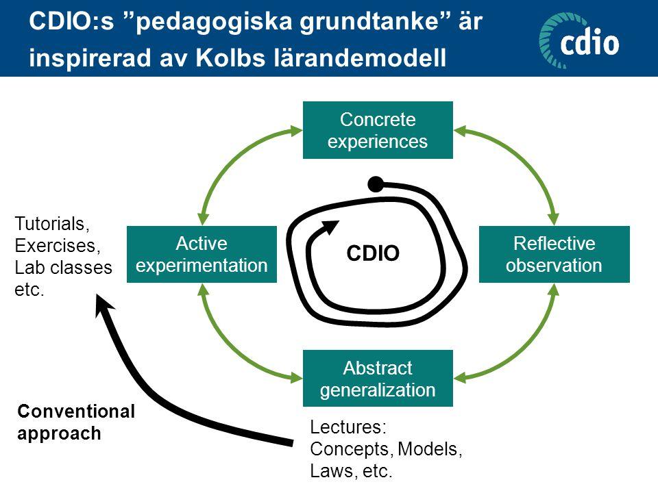 """CDIO:s """"pedagogiska grundtanke"""" är inspirerad av Kolbs lärandemodell Concrete experiences Reflective observation Active experimentation Abstract gener"""
