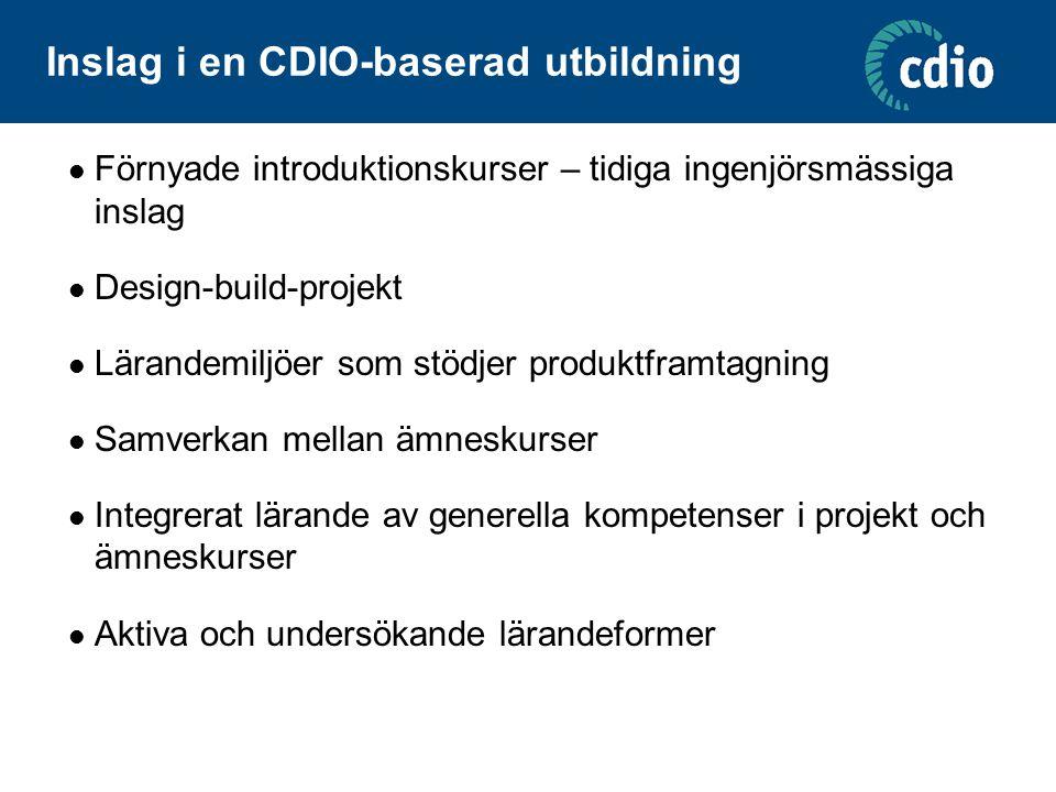 Inslag i en CDIO-baserad utbildning  Förnyade introduktionskurser – tidiga ingenjörsmässiga inslag  Design-build-projekt  Lärandemiljöer som stödje