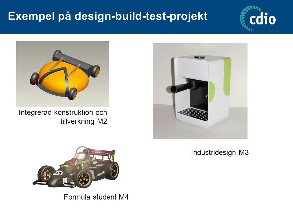 Exempel på design-build-test-projekt Formula student M4 Integrerad konstruktion och tillverkning M2 Industridesign M3
