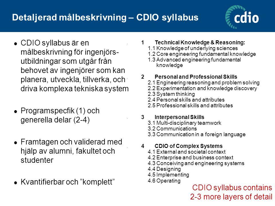 Detaljerad målbeskrivning – CDIO syllabus  CDIO syllabus är en målbeskrivning för ingenjörs- utbildningar som utgår från behovet av ingenjörer som ka