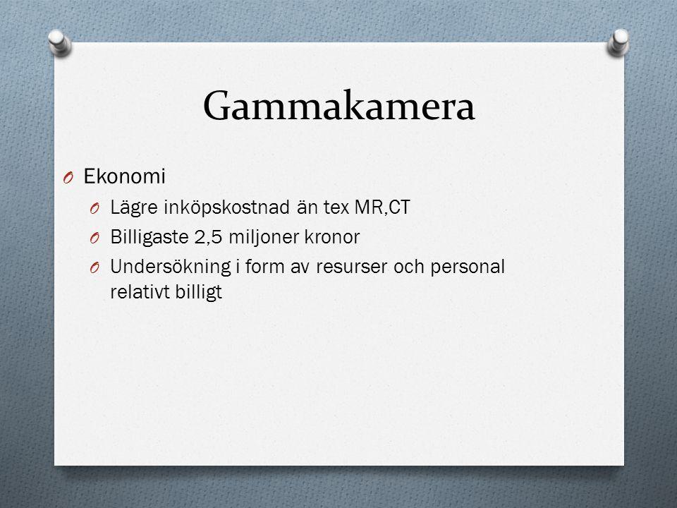 Gammakamera O Ekonomi O Lägre inköpskostnad än tex MR,CT O Billigaste 2,5 miljoner kronor O Undersökning i form av resurser och personal relativt billigt