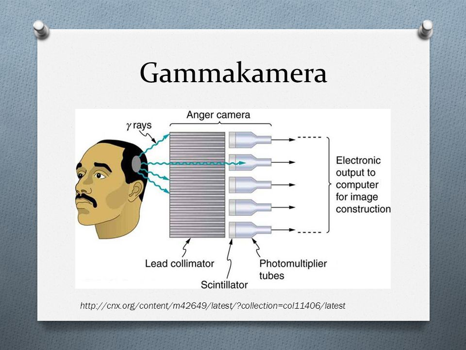 Gammakamera http://cnx.org/content/m42649/latest/?collection=col11406/latest