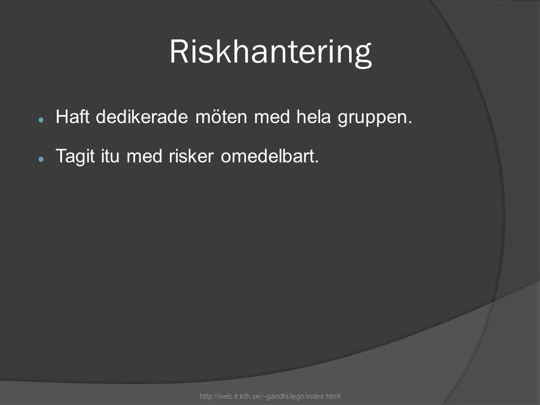 Riskhantering  Haft dedikerade möten med hela gruppen.  Tagit itu med risker omedelbart. http://web.it.kth.se/~gandhi/lego/index.html