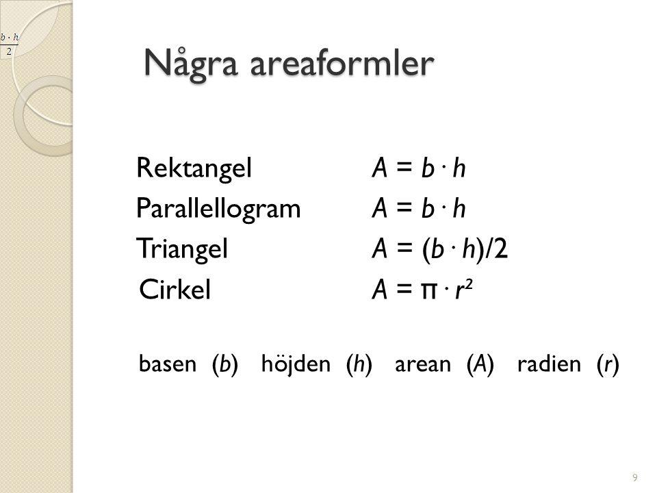 Några areaformler Några areaformler RektangelA = b· h ParallellogramA = b· h TriangelA = (b· h)/2 CirkelA = π · r² basen (b) höjden (h) arean (A) radi