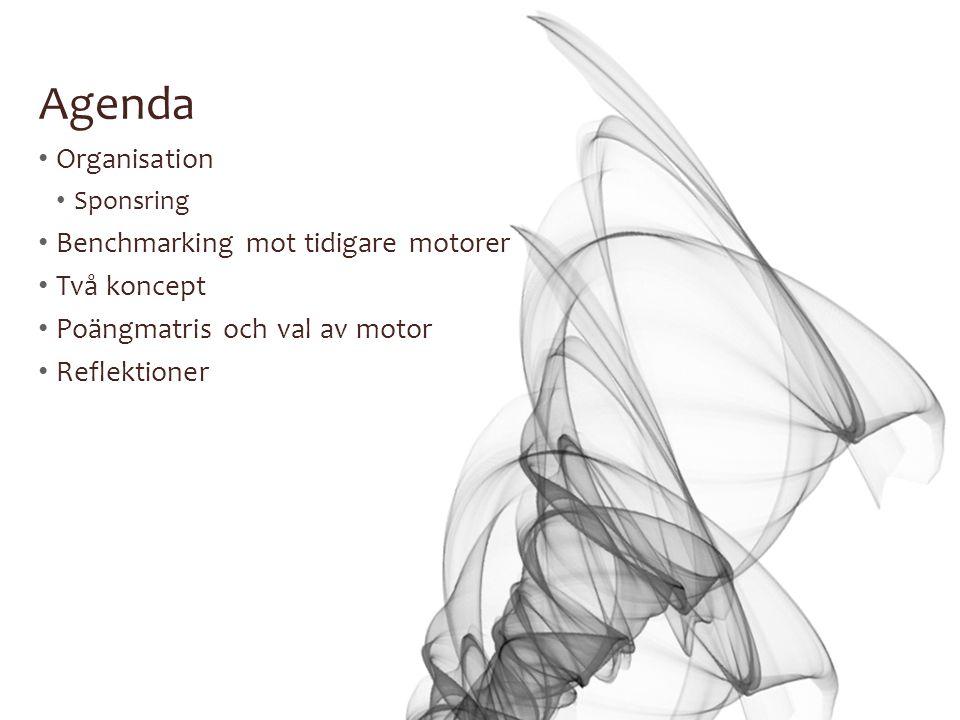 Agenda • Organisation • Sponsring • Benchmarking mot tidigare motorer • Två koncept • Poängmatris och val av motor • Reflektioner
