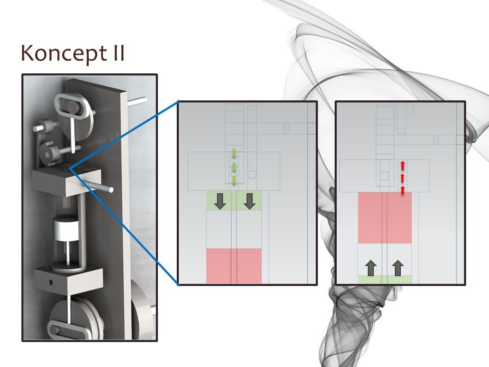 • Enkel konstruktion • Robust • Täta ventiler • Snabbt omslag • Runt i runt • Inte särskilt flexibel • Svårigheter med ventiljustering • Svårigheter med tätning FördelarNackdelar