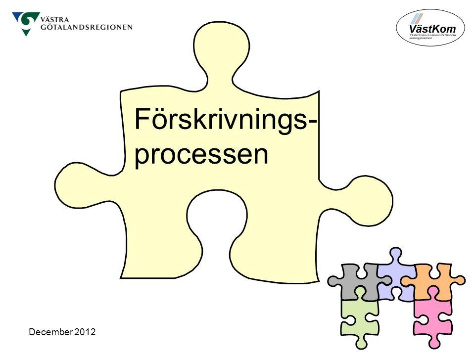December 2012 Förskrivnings- processen