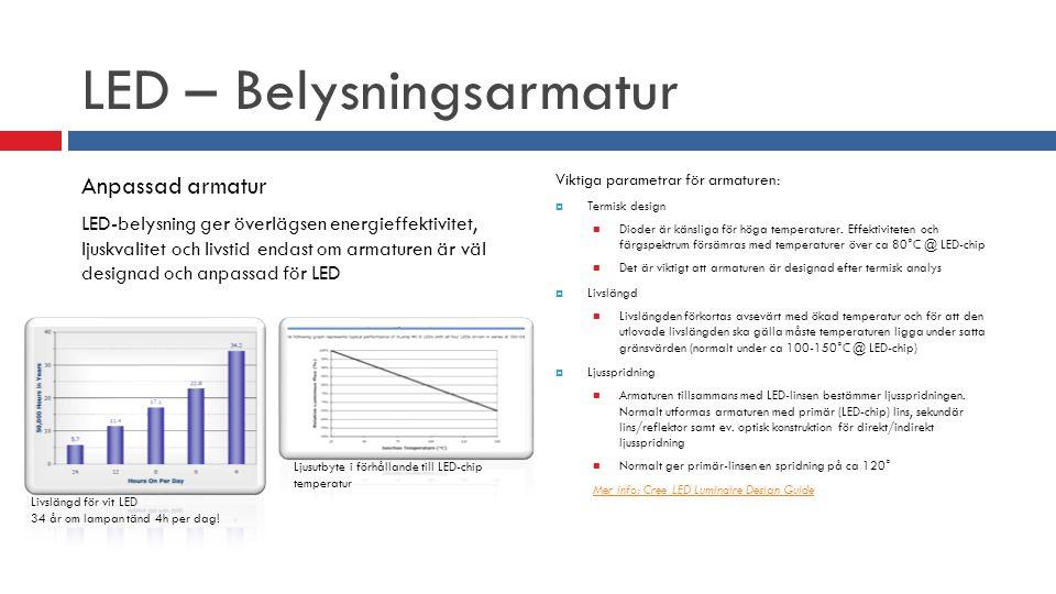 LED – Belysningsarmatur Anpassad armatur LED-belysning ger överlägsen energieffektivitet, ljuskvalitet och livstid endast om armaturen är väl designad
