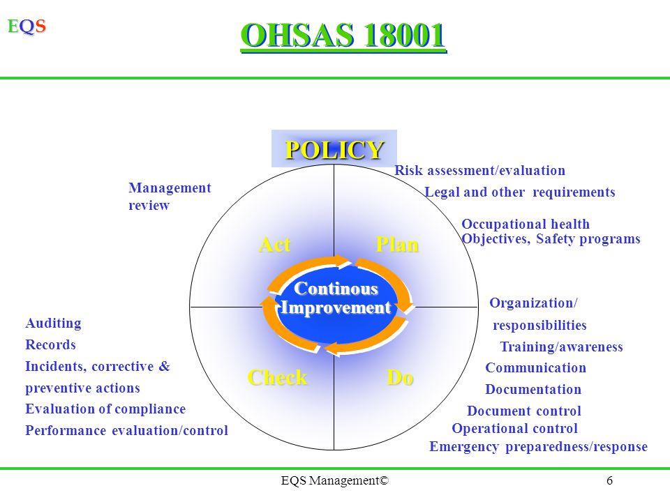 EQSEQSEQSEQS EQS Management©7 POLICY PlaneraFörbättra GenomföraKontrollera StändigFörbättring kvalitets ……...av kvalitets-, säkerhets- och miljöledning Mål Program Organisation Utbildning Kommunikation Dokumentation Dokumentstyrning Verksamhetsstyrning Revision Korrektion Övervakning Ledningens genomgång M/S-aspekter Omvärldskrav POLICY POLICY Kundkrav Samordning……...