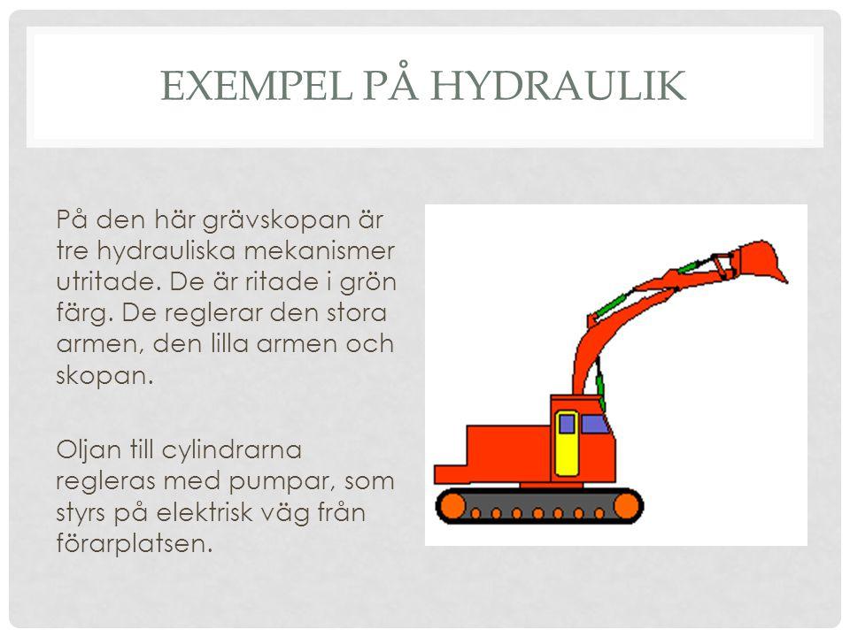 EXEMPEL PÅ HYDRAULIK På den här grävskopan är tre hydrauliska mekanismer utritade. De är ritade i grön färg. De reglerar den stora armen, den lilla ar