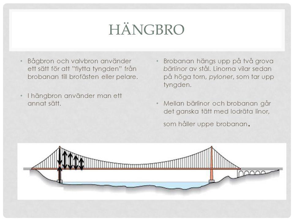 """HÄNGBRO • Bågbron och valvbron använder ett sätt för att """"flytta tyngden"""" från brobanan till brofästen eller pelare. • I hängbron använder man ett ann"""