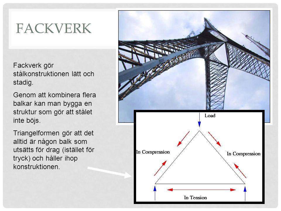 FACKVERK Fackverk gör stålkonstruktionen lätt och stadig. Genom att kombinera flera balkar kan man bygga en struktur som gör att stålet inte böjs. Tri
