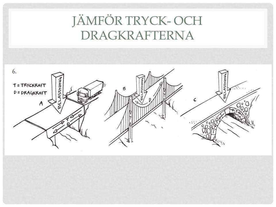 JÄMFÖR TRYCK- OCH DRAGKRAFTERNA