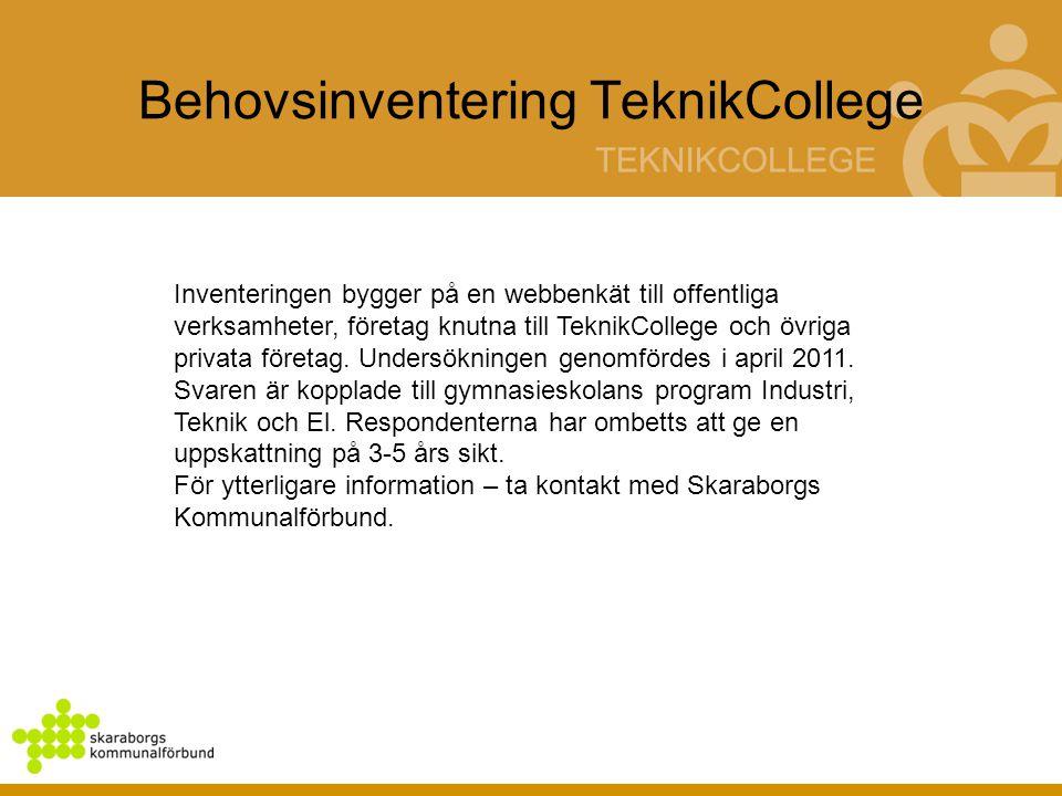 TE Falköping-Tidaholm