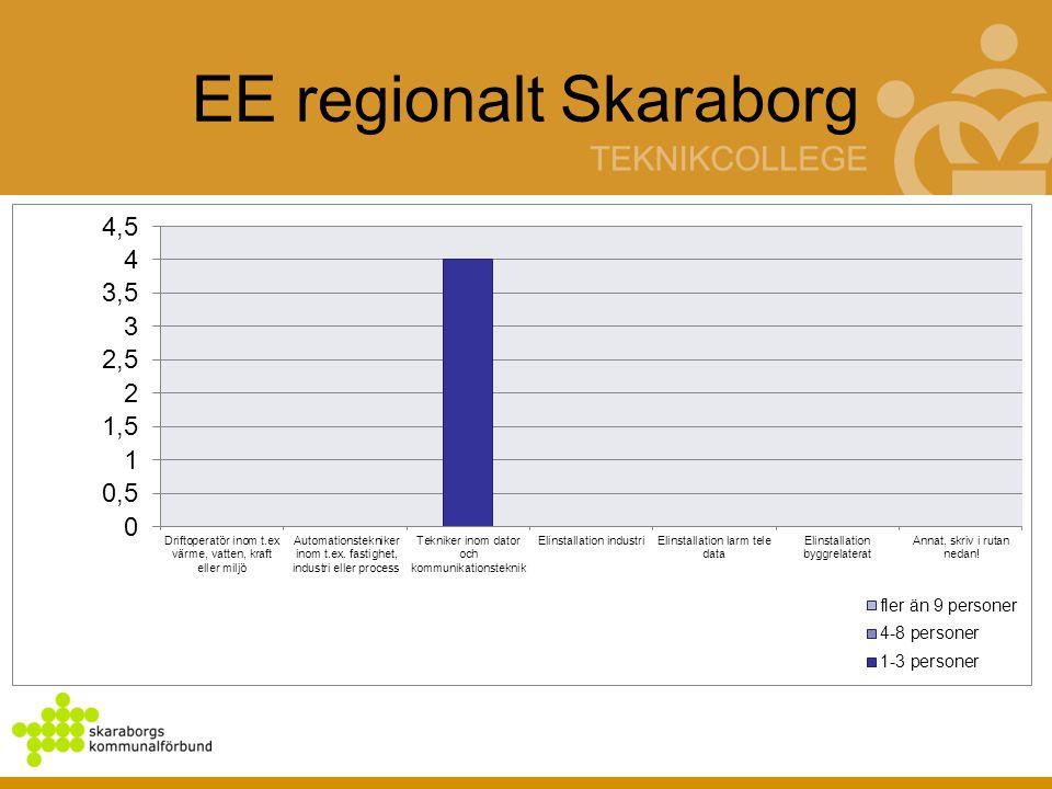 EE regionalt Skaraborg