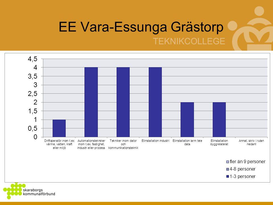 EE Vara-Essunga Grästorp