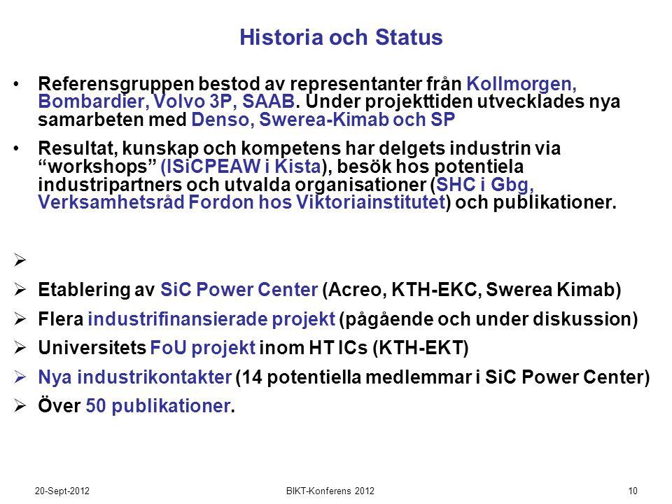 20-Sept-201210BIKT-Konferens 2012 Historia och Status •Referensgruppen bestod av representanter från Kollmorgen, Bombardier, Volvo 3P, SAAB.