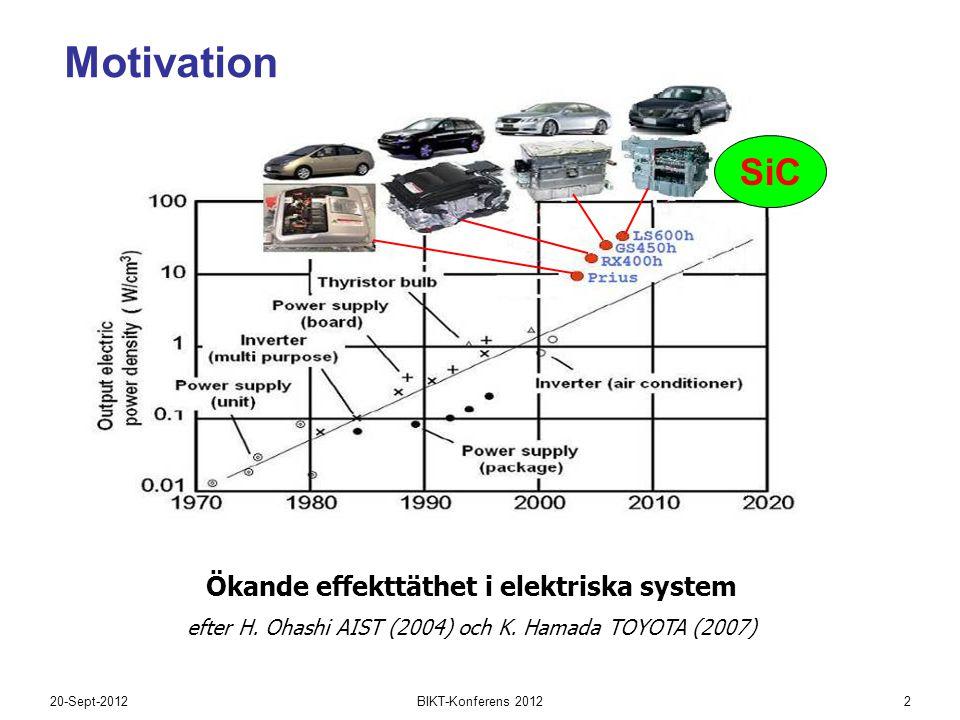 20-Sept-20122BIKT-Konferens 2012 SiC Motivation Ökande effekttäthet i elektriska system efter H.