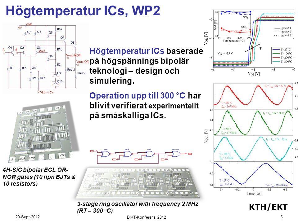 20-Sept-20126 BIKT-Konferens 2012 Högtemperatur ICs, WP2 KTH/EKT 4H-SiC bipolar ECL OR- NOR gates (10 npn BJTs & 10 resistors) 3-stage ring oscillator with frequency 2 MHz (RT – 300 °C) Högtemperatur ICs baserade på högspännings bipolär teknologi – design och simulering.
