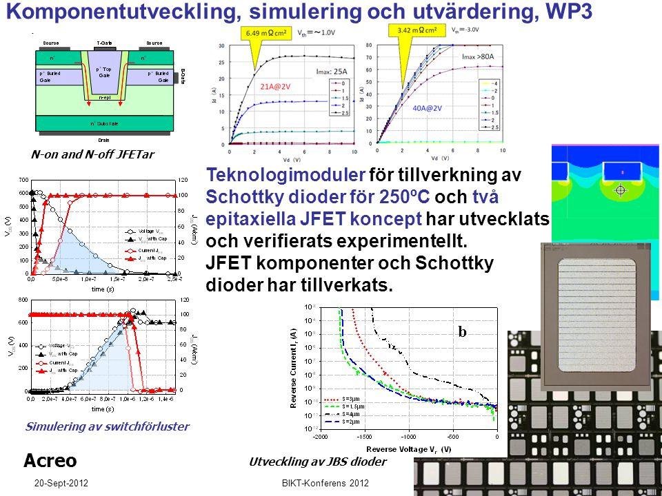 b 20-Sept-2012 7 BIKT-Konferens 2012 Komponentutveckling, simulering och utvärdering, WP3 N-on and N-off JFETar Acreo Simulering av switchförluster Utveckling av JBS dioder Teknologimoduler för tillverkning av Schottky dioder för 250ºC och två epitaxiella JFET koncept har utvecklats och verifierats experimentellt.