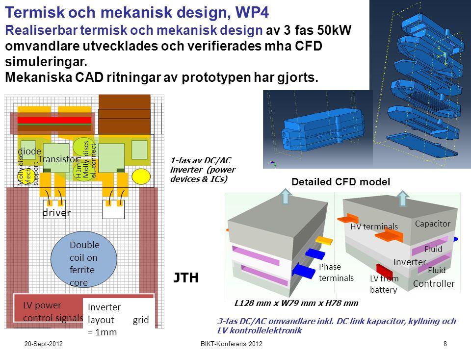 20-Sept-20128BIKT-Konferens 2012 Realiserbar termisk och mekanisk design av 3 fas 50kW omvandlare utvecklades och verifierades mha CFD simuleringar.
