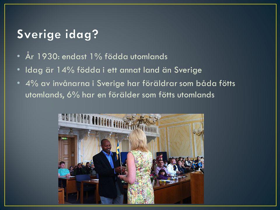 • År 1930: endast 1% födda utomlands • Idag är 14% födda i ett annat land än Sverige • 4% av invånarna i Sverige har föräldrar som båda fötts utomlands, 6% har en förälder som fötts utomlands