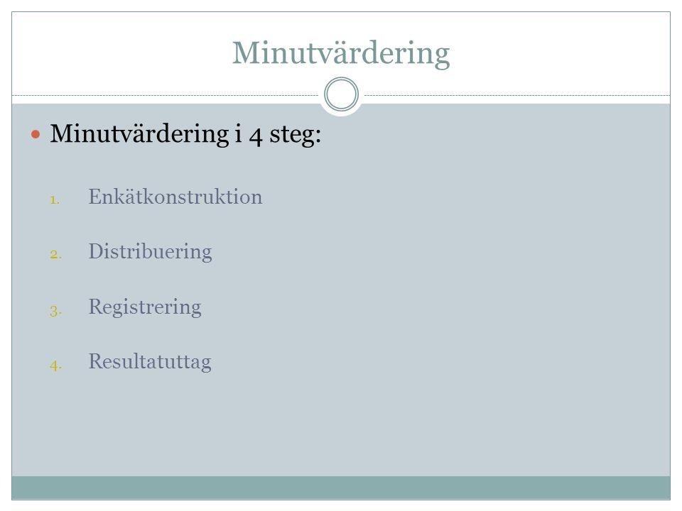 Minutvärdering  Minutvärdering i 4 steg: 1. Enkätkonstruktion 2. Distribuering 3. Registrering 4. Resultatuttag