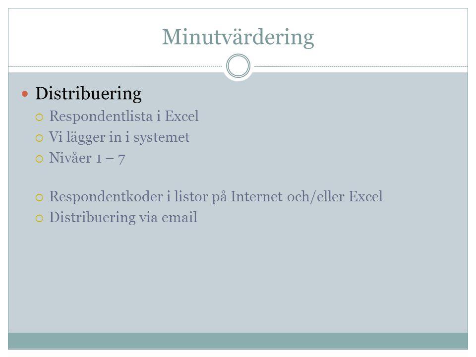 Minutvärdering  Distribuering  Respondentlista i Excel  Vi lägger in i systemet  Nivåer 1 – 7  Respondentkoder i listor på Internet och/eller Exc