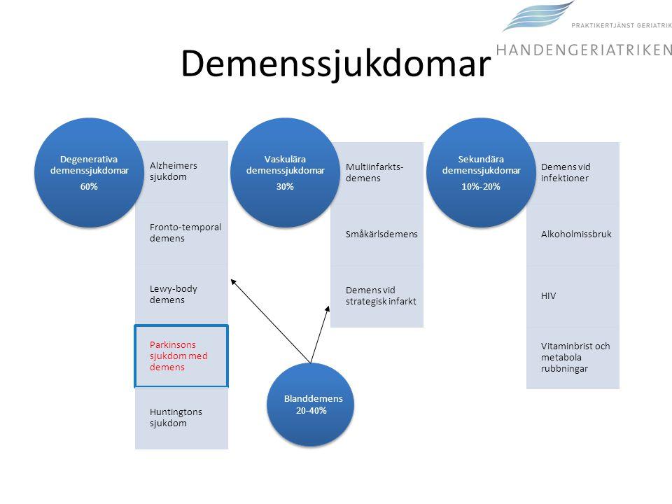 Demenssjukdomar Alzheimers sjukdom Fronto-temporal demens Lewy-body demens Parkinsons sjukdom med demens Huntingtons sjukdom Degenerativa demenssjukdo