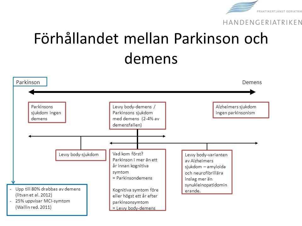 Förhållandet mellan Parkinson och demens Parkinson Demens Parkinsons sjukdom ingen demens Lewy body-demens / Parkinsons sjukdom med demens (2-4% av de