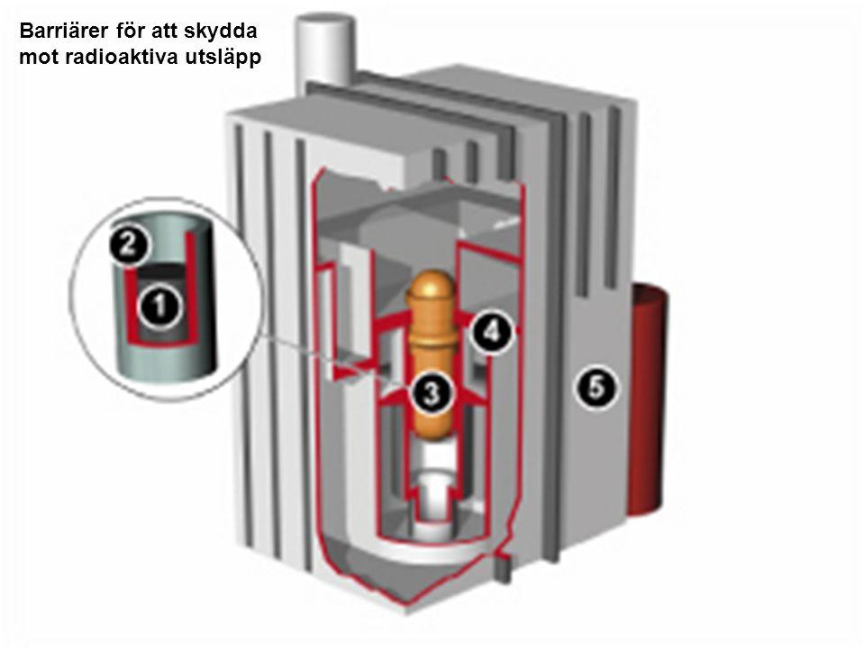 TÜV NORD Sweden AB Date: 12.11.2010 Folie: 7 Sweden Barriärer för att skydda mot radioaktiva utsläpp