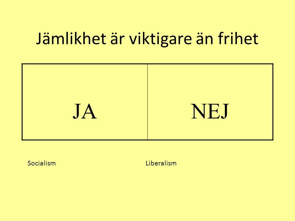 Jämlikhet är viktigare än frihet JANEJ Socialism Liberalism