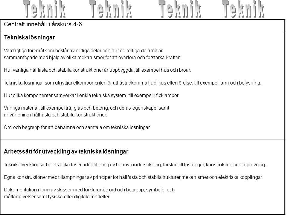Centralt innehåll i årskurs 4-6 Tekniska lösningar Vardagliga föremål som består av rörliga delar och hur de rörliga delarna är sammanfogade med hjälp