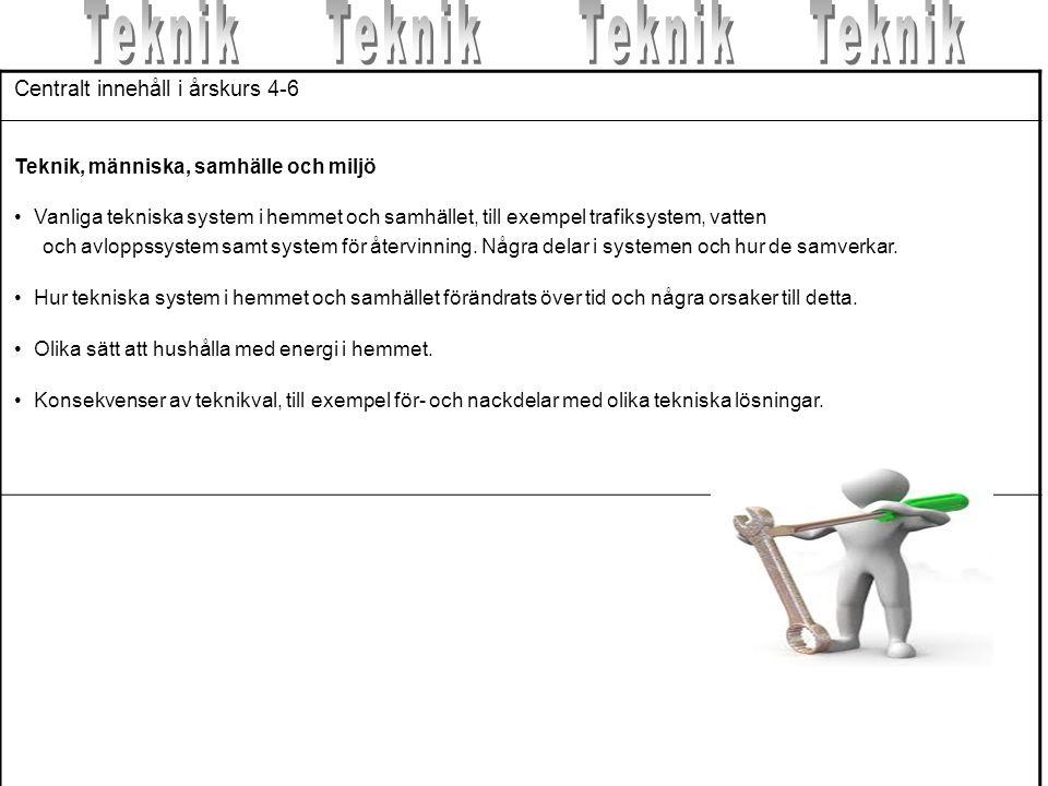 Centralt innehåll i årskurs 4-6 Teknik, människa, samhälle och miljö •Vanliga tekniska system i hemmet och samhället, till exempel trafiksystem, vatte