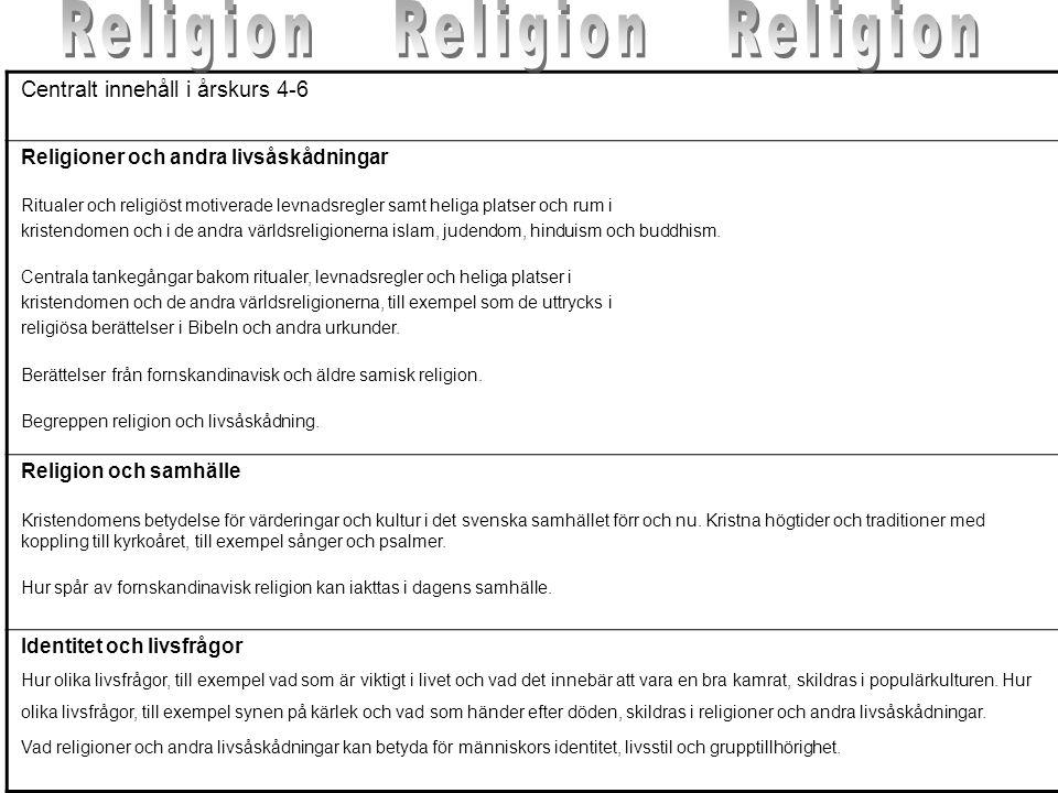 Centralt innehåll i årskurs 4-6 Religioner och andra livsåskådningar Ritualer och religiöst motiverade levnadsregler samt heliga platser och rum i kri