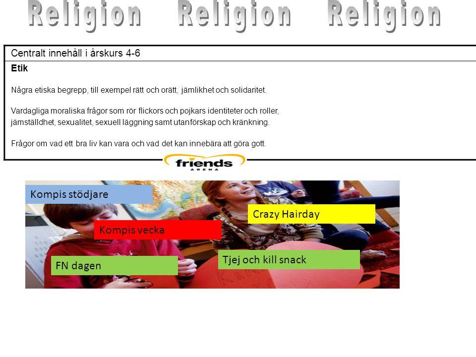 Centralt innehåll i årskurs 4-6 Etik Några etiska begrepp, till exempel rätt och orätt, jämlikhet och solidaritet. Vardagliga moraliska frågor som rör