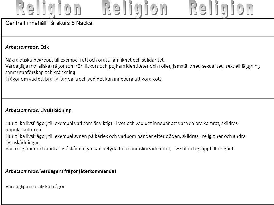 Centralt innehåll i årskurs 5 Nacka Arbetsområde: Etik Några etiska begrepp, till exempel rätt och orätt, jämlikhet och solidaritet. Vardagliga morali
