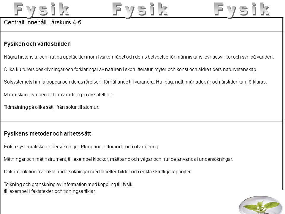 Centralt innehåll i årskurs 4-6 Fysiken och världsbilden Några historiska och nutida upptäckter inom fysikområdet och deras betydelse för människans l